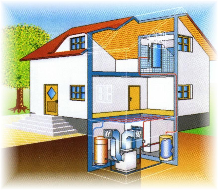 w ermepumpen wimmer solar heizung sanit r. Black Bedroom Furniture Sets. Home Design Ideas