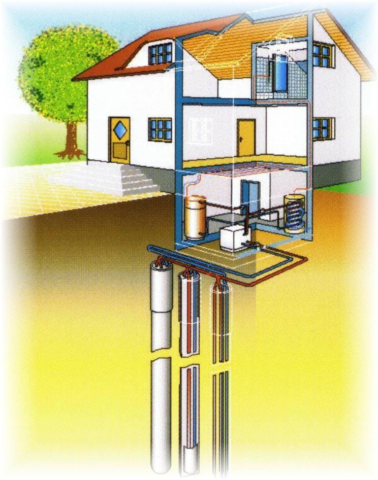 Erdwärmepumpe Oder Luft Wasser Wärmepumpe : w ermepumpen wimmer solar heizung sanit r ~ Yuntae.com Dekorationen Ideen